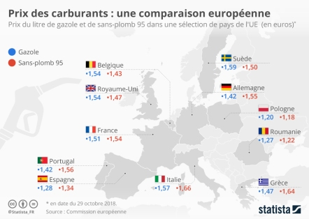 chartoftheday_15993_prix_carburants_europe_n