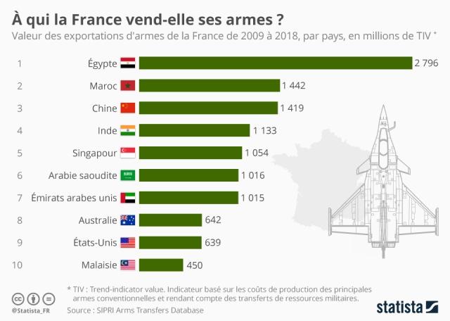 Frankrike Firar Nationaldagen Med Militarparader Franska Fonster